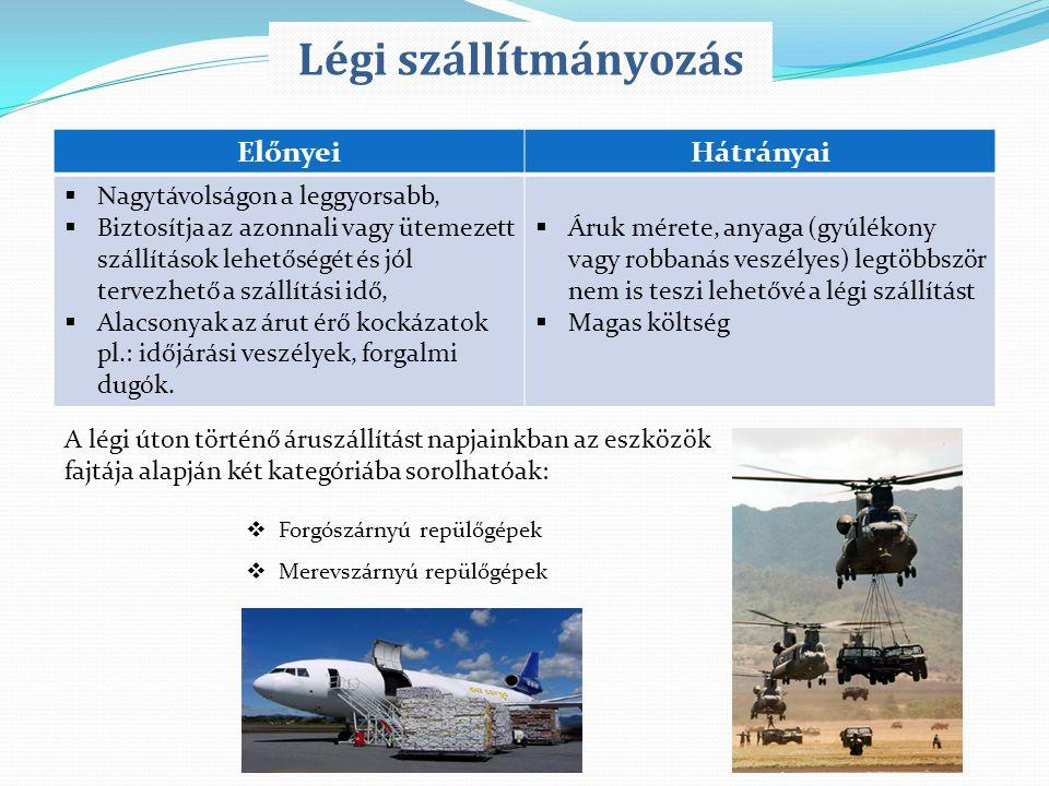Légi szállítmányozás A légi úton történő áruszállítást napjainkban az eszközök fajtája alapján két kategóriába sorolhatóak:  Forgószárnyú repülőgépek