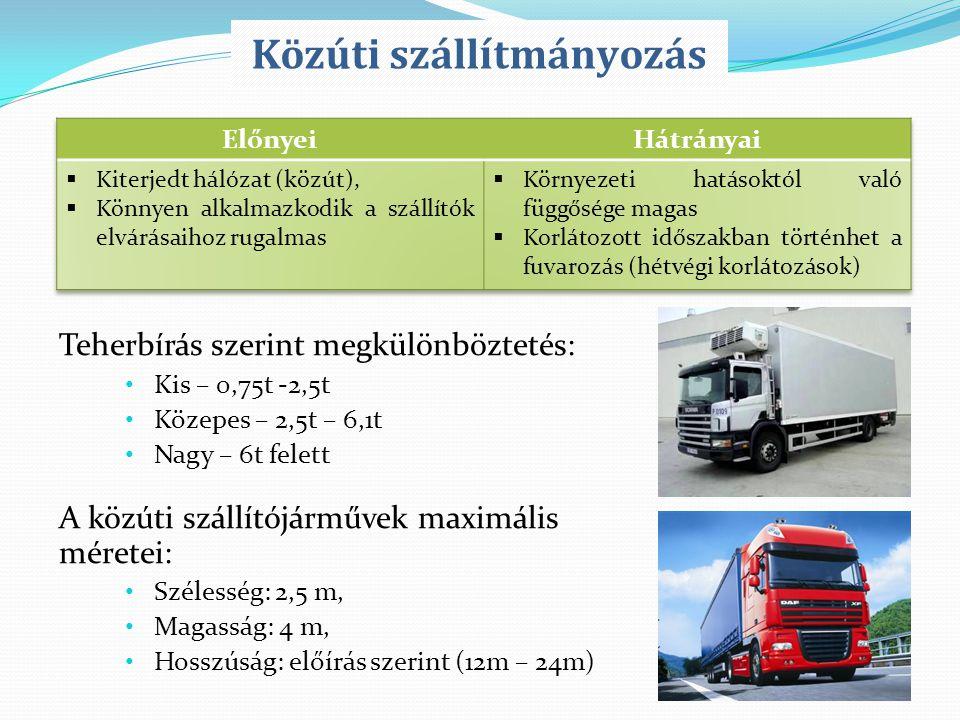 Teherbírás szerint megkülönböztetés: Kis – 0,75t -2,5t Közepes – 2,5t – 6,1t Nagy – 6t felett A közúti szállítójárművek maximális méretei: Szélesség: