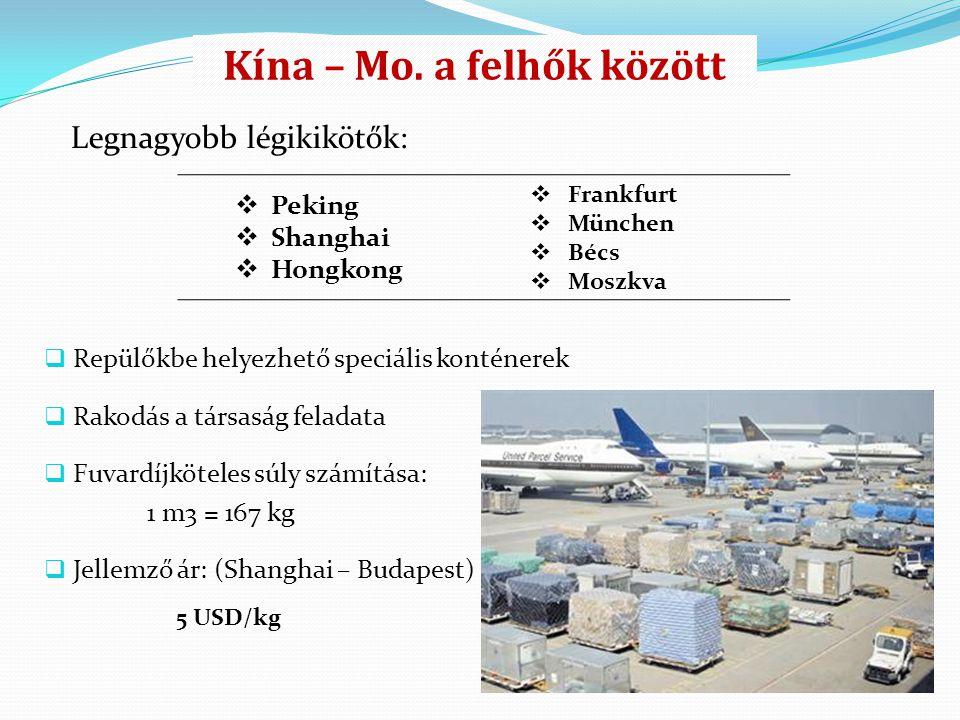  Repülőkbe helyezhető speciális konténerek  Rakodás a társaság feladata  Fuvardíjköteles súly számítása: 1 m3 = 167 kg  Jellemző ár: (Shanghai – B