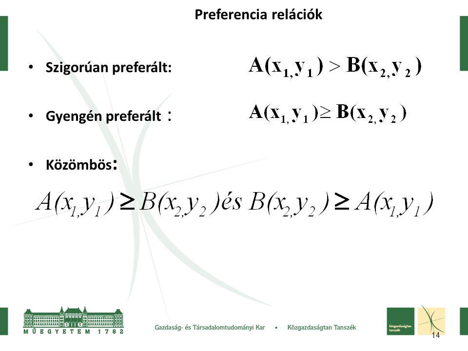 14 Szigorúan preferált: Gyengén preferált : Közömbös : Preferencia relációk