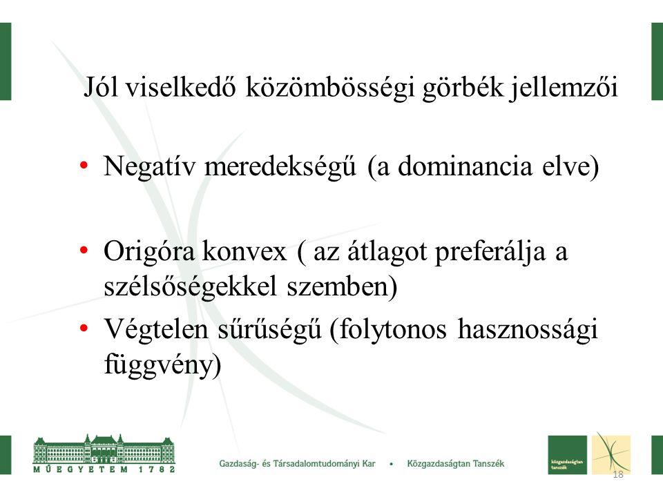 18 Jól viselkedő közömbösségi görbék jellemzői Negatív meredekségű (a dominancia elve) Origóra konvex ( az átlagot preferálja a szélsőségekkel szemben