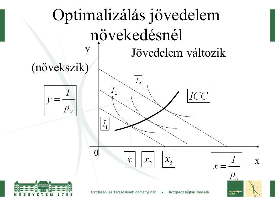 32 Optimalizálás jövedelem növekedésnél Jövedelem változik (növekszik) y x 0