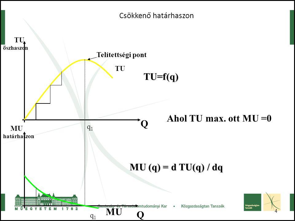 4 Csökkenő határhaszon Q Q TU öszhaszon MU határhaszon TU MU Telítettségi pont q1q1 q1q1 MU (q) = d TU(q) / dq Ahol TU max. ott MU =0 TU=f(q)