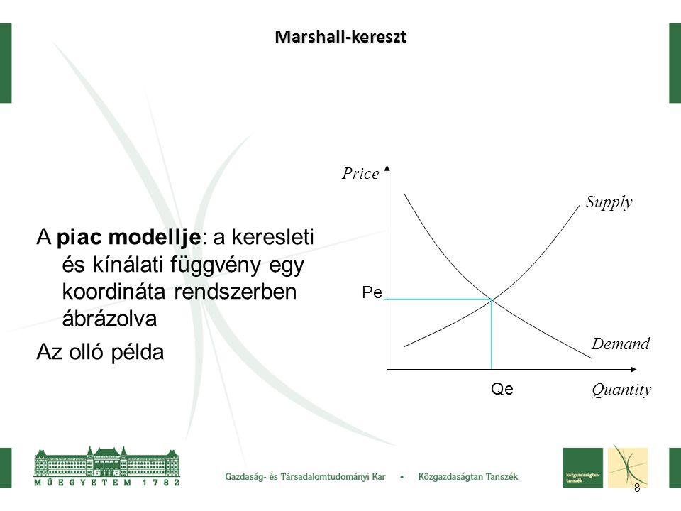 8 Marshall-kereszt A piac modellje: a keresleti és kínálati függvény egy koordináta rendszerben ábrázolva Az olló példa Price Quantity Supply Demand P