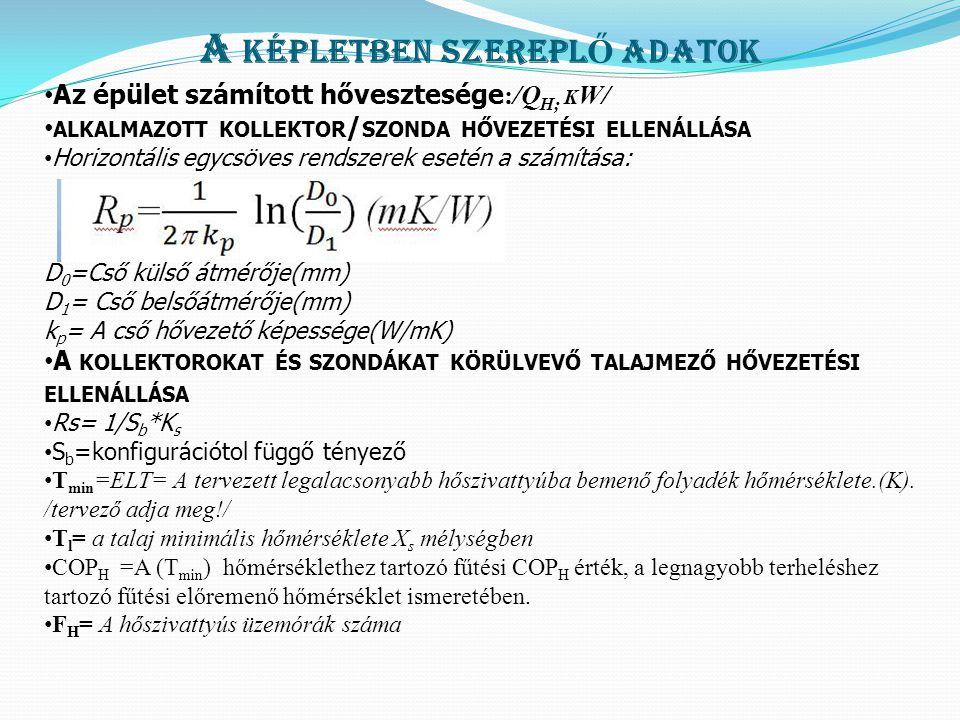 A KÉPLETBEN SZEREPL Ő ADATOK Az épület számított hővesztesége :/Q H; K W/ ALKALMAZOTT KOLLEKTOR / SZONDA HŐVEZETÉSI ELLENÁLLÁSA Horizontális egycsöves rendszerek esetén a számítása: D 0 =Cső külső átmérője(mm) D 1 = Cső belsőátmérője(mm) k p = A cső hővezető képessége(W/mK) A KOLLEKTOROKAT ÉS SZONDÁKAT KÖRÜLVEVŐ TALAJMEZŐ HŐVEZETÉSI ELLENÁLLÁSA Rs= 1/S b *K s S b =konfigurációtol függő tényező T min =ELT= A tervezett legalacsonyabb hőszivattyúba bemenő folyadék hőmérséklete.(K).