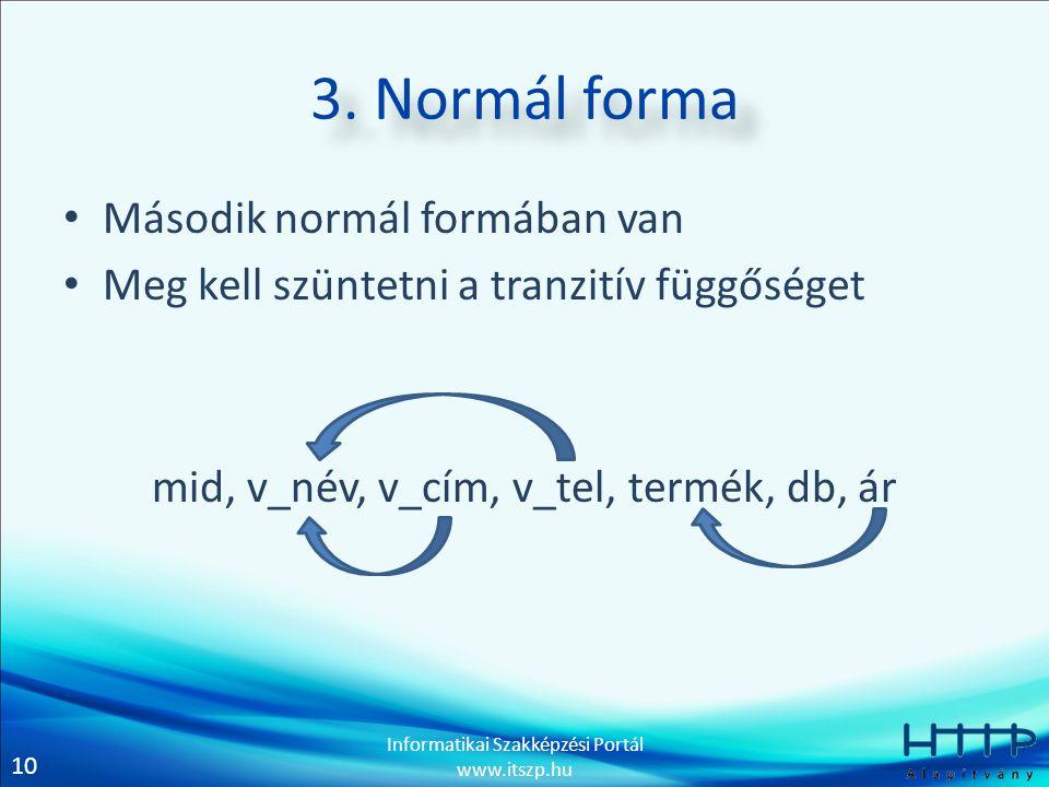 10 Informatikai Szakképzési Portál www.itszp.hu 3.