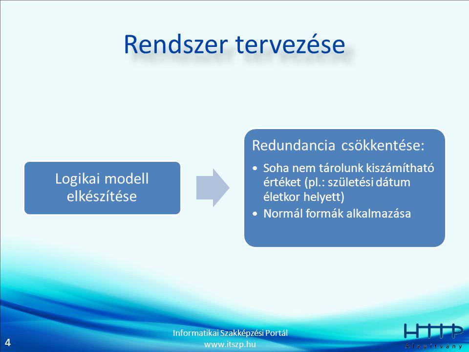 4 Informatikai Szakképzési Portál www.itszp.hu Rendszer tervezése Logikai modell elkészítése Redundancia csökkentése: Soha nem tárolunk kiszámítható értéket (pl.: születési dátum életkor helyett) Normál formák alkalmazása