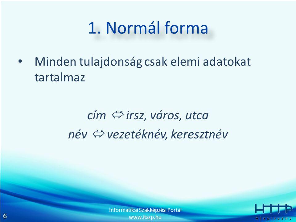 6 Informatikai Szakképzési Portál www.itszp.hu 1.