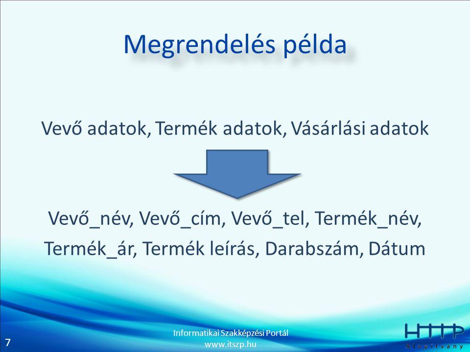 7 Informatikai Szakképzési Portál www.itszp.hu Megrendelés példa Vevő adatok, Termék adatok, Vásárlási adatok Vevő_név, Vevő_cím, Vevő_tel, Termék_név, Termék_ár, Termék leírás, Darabszám, Dátum