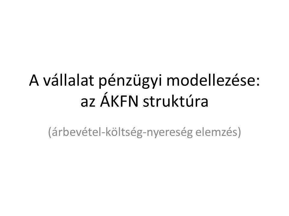 A vállalat pénzügyi modellezése: az ÁKFN struktúra (árbevétel-költség-nyereség elemzés)