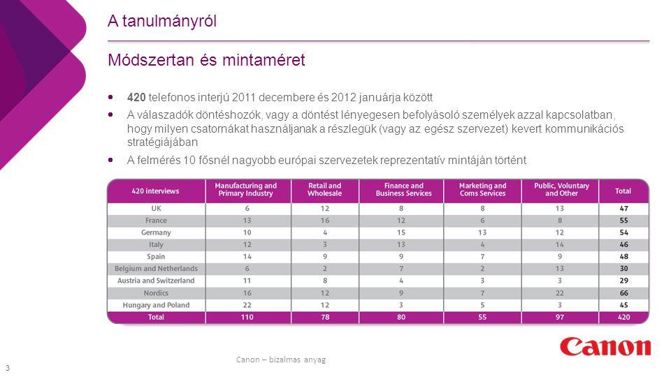 A tanulmányról  420 telefonos interjú 2011 decembere és 2012 januárja között  A válaszadók döntéshozók, vagy a döntést lényegesen befolyásoló személyek azzal kapcsolatban, hogy milyen csatornákat használjanak a részlegük (vagy az egész szervezet) kevert kommunikációs stratégiájában  A felmérés 10 fősnél nagyobb európai szervezetek reprezentatív mintáján történt 3 Módszertan és mintaméret Canon – bizalmas anyag