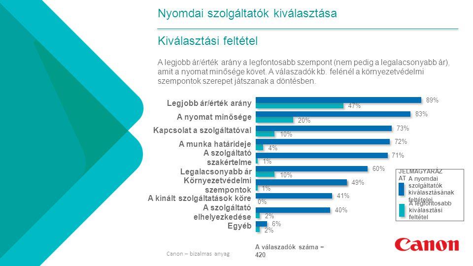 9 Nyomdai szolgáltatók kiválasztása Elégedettség a nyomdai szolgáltatóval több mint elégedett megismertetik velünk az új technológiákat 88% 47% Canon – bizalmas anyag