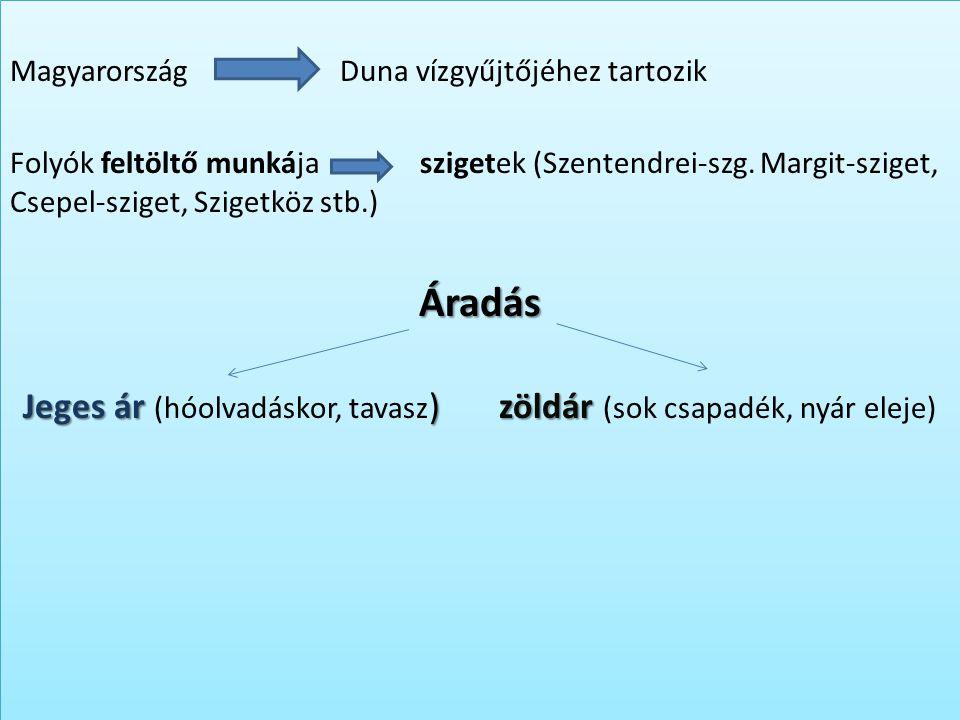 Magyarország Duna vízgyűjtőjéhez tartozik Folyók feltöltő munkája szigetek (Szentendrei-szg. Margit-sziget, Csepel-sziget, Szigetköz stb.)Áradás Jeges
