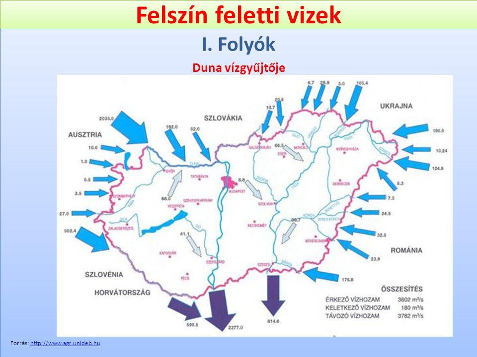 Felszín feletti vizek I. Folyók Duna vízgyűjtője I. Folyók Duna vízgyűjtője Forrás: http://www.agr.unideb.huhttp://www.agr.unideb.hu