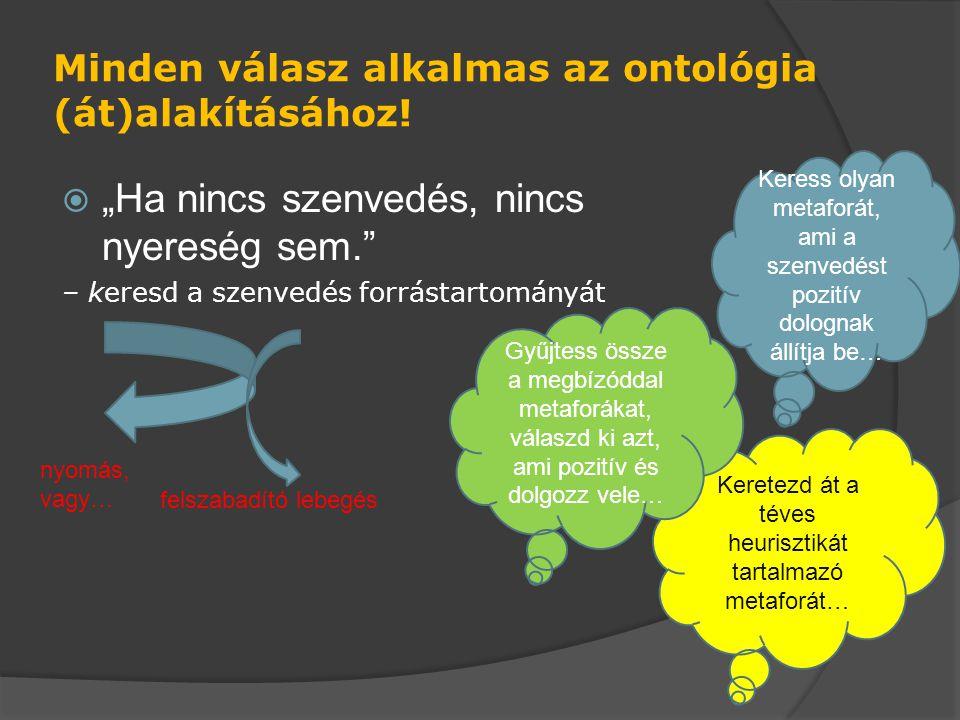 Minden válasz alkalmas az ontológia (át)alakításához.