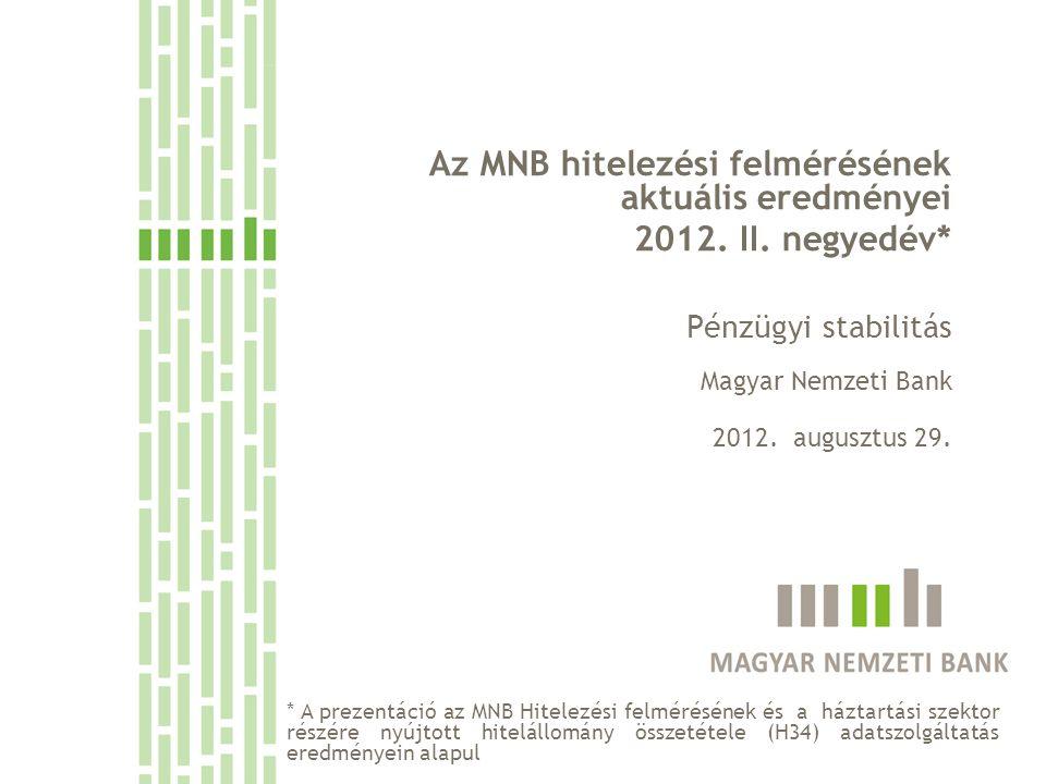 Az MNB hitelezési felmérésének aktuális eredményei 2012. II. negyedév* Pénzügyi stabilitás Magyar Nemzeti Bank 2012. augusztus 29. * A prezentáció az