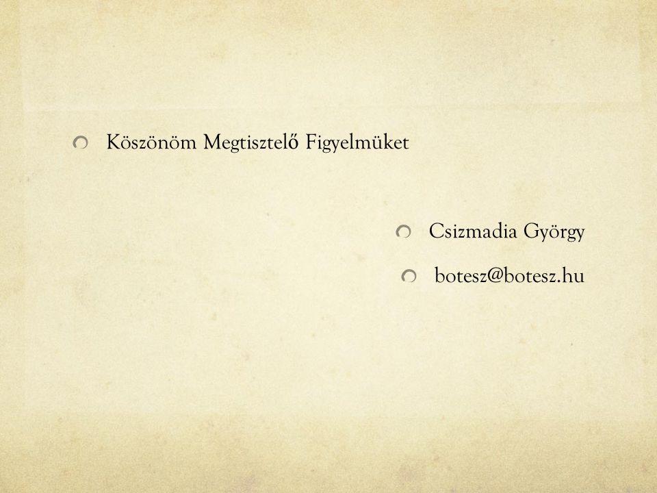 Köszönöm Megtisztel ő Figyelmüket Csizmadia György botesz@botesz.hu