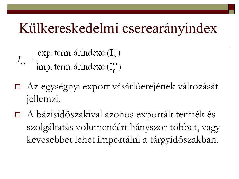 Külkereskedelmi cserearányindex  Az egységnyi export vásárlóerejének változását jellemzi.