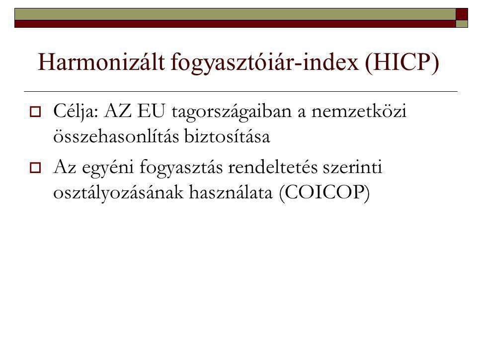 Harmonizált fogyasztóiár-index (HICP)  Célja: AZ EU tagországaiban a nemzetközi összehasonlítás biztosítása  Az egyéni fogyasztás rendeltetés szerinti osztályozásának használata (COICOP)