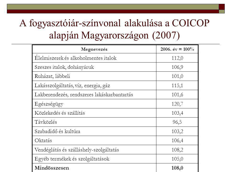 A fogyasztóiár-színvonal alakulása a COICOP alapján Magyarországon (2007) Megnevezés2006.