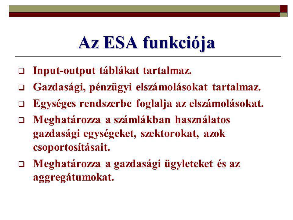 Az ESA funkciója  Input-output táblákat tartalmaz.