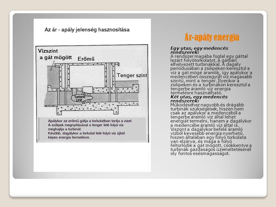 Ár-apály energia Egy utas, egy medencés rendszerek: A rendszer magába foglal egy gáttal lezárt folyótorkolatot, a gátban elhelyezett turbinákkal.