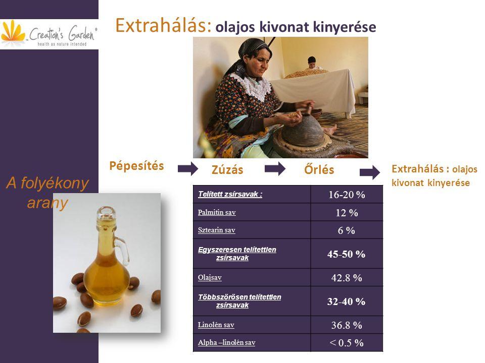 Extrahálás: olajos kivonat kinyerése Zúzás Pépesítés Őrlés Extrahálás : olajos kivonat kinyerése Telített zsírsavak : 16-20 % Palmitin sav 12 % Sztear