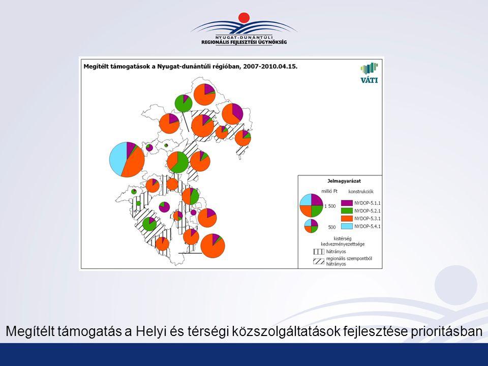 Megítélt támogatás a Helyi és térségi közszolgáltatások fejlesztése prioritásban