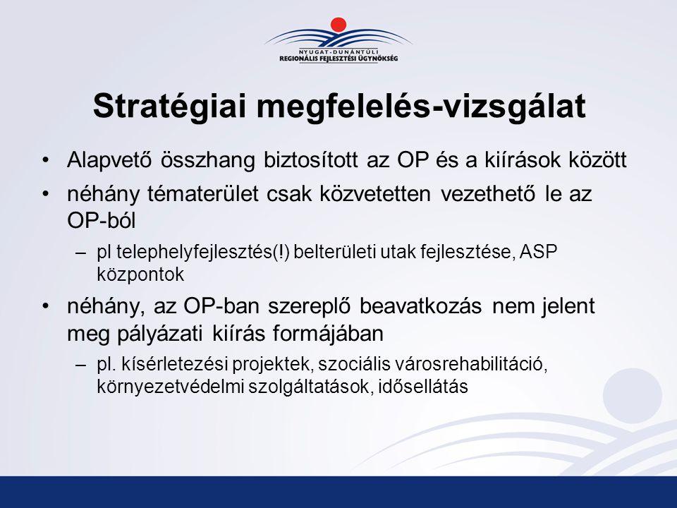 Stratégiai megfelelés-vizsgálat Alapvető összhang biztosított az OP és a kiírások között néhány tématerület csak közvetetten vezethető le az OP-ból –pl telephelyfejlesztés(!) belterületi utak fejlesztése, ASP központok néhány, az OP-ban szereplő beavatkozás nem jelent meg pályázati kiírás formájában –pl.