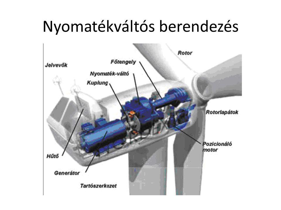 A nyomatékváltós berendezés működése A hagyományos dán típusú, 4-6 pólusú aszinkron generátorral szerelt berendezés működéséhez 1500-1000 percenkénti fordulatszámra van szükség.