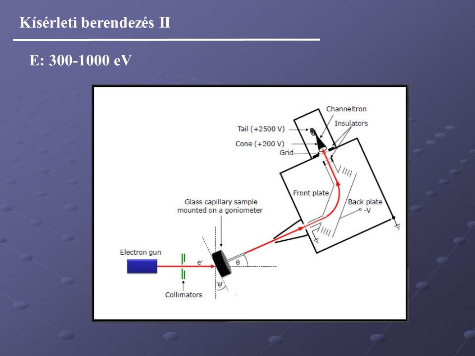 Kísérleti berendezés II E: 300-1000 eV