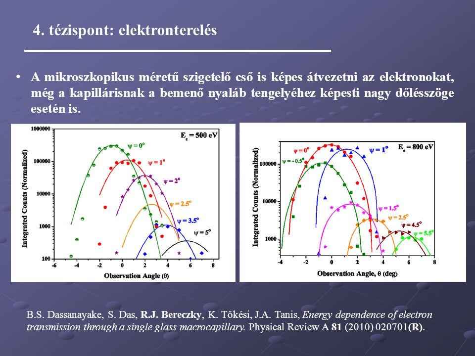 4. tézispont: elektronterelés B.S. Dassanayake, S. Das, R.J. Bereczky, K. Tőkési, J.A. Tanis, Energy dependence of electron transmission through a sin
