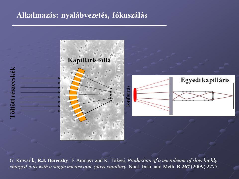 Alkalmazás: nyalábvezetés, fókuszálás Töltött részecskék Kapilláris fólia Egyedi kapilláris Ionforrás G. Kowarik, R.J. Bereczky, F. Aumayr and K. Tőké