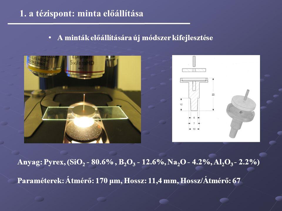 1. a tézispont: minta előállítása Anyag: Pyrex, (SiO 2 - 80.6%, B 2 O 3 - 12.6%, Na 2 O - 4.2%, Al 2 O 3 - 2.2%) Paraméterek: Átmérő: 170 μm, Hossz: 1