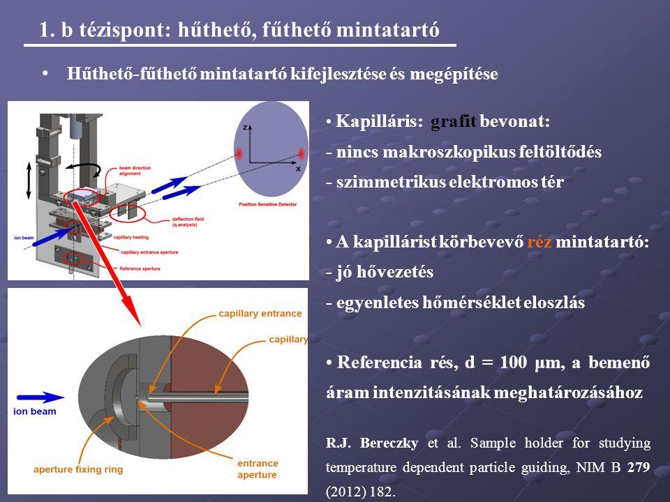 1. b tézispont: hűthető, fűthető mintatartó Hűthető-fűthető mintatartó kifejlesztése és megépítése Kapilláris: grafit bevonat: - nincs makroszkopikus