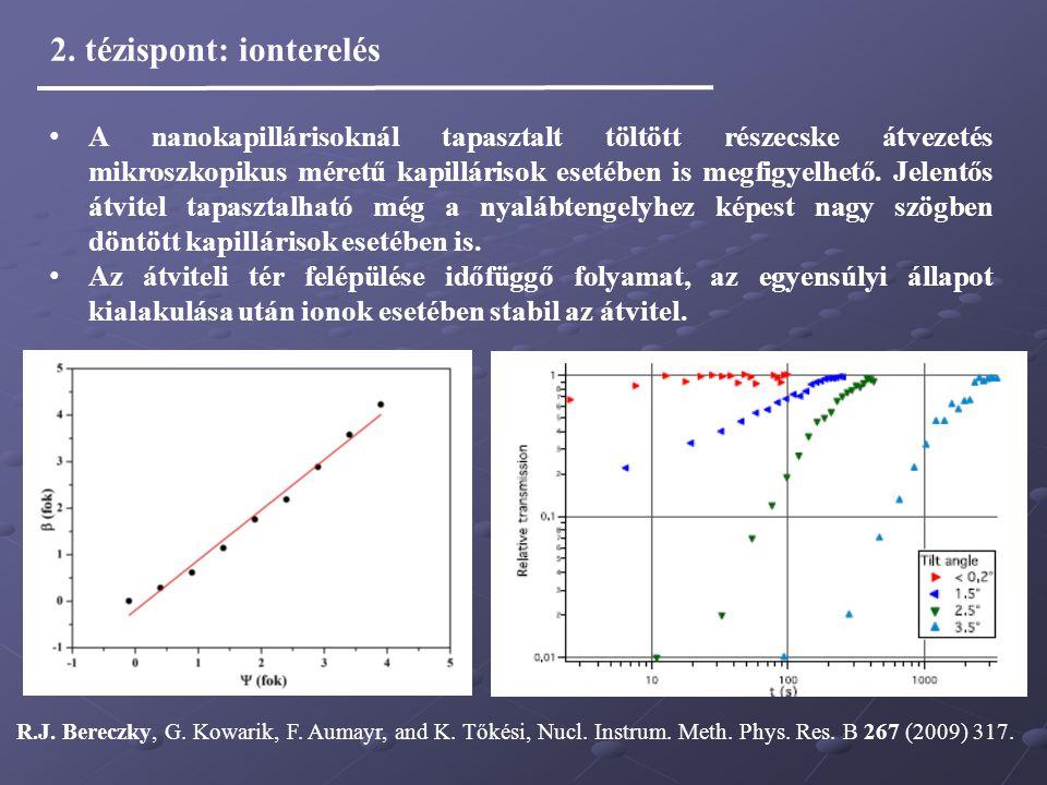 2. tézispont: ionterelés R.J. Bereczky, G. Kowarik, F. Aumayr, and K. Tőkési, Nucl. Instrum. Meth. Phys. Res. B 267 (2009) 317. A nanokapillárisoknál
