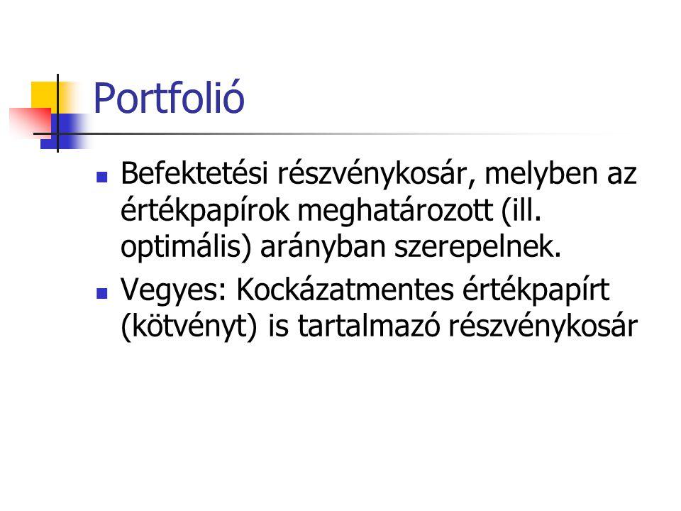 Portfolió Befektetési részvénykosár, melyben az értékpapírok meghatározott (ill.