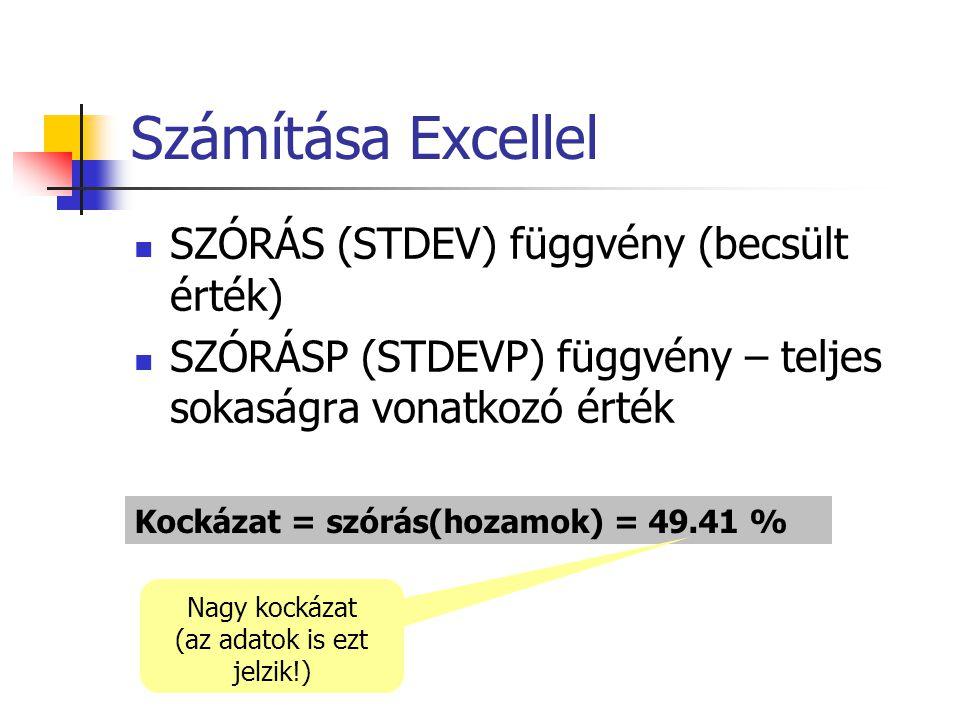 Számítása Excellel SZÓRÁS (STDEV) függvény (becsült érték) SZÓRÁSP (STDEVP) függvény – teljes sokaságra vonatkozó érték Kockázat = szórás(hozamok) = 49.41 % Nagy kockázat (az adatok is ezt jelzik!)