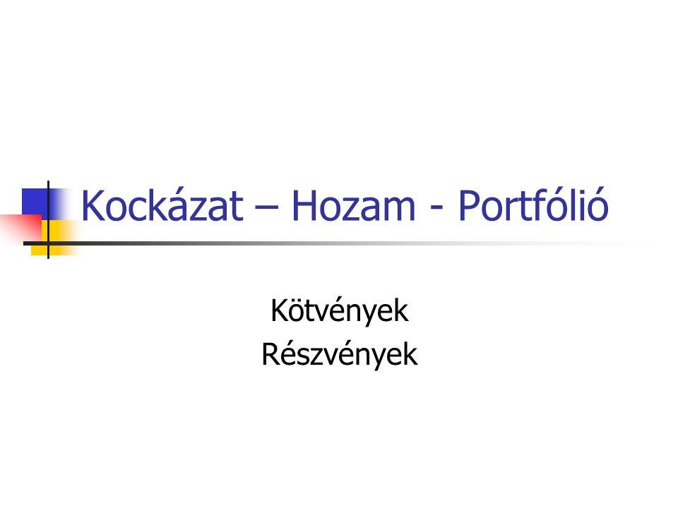 Kockázat – Hozam - Portfólió Kötvények Részvények