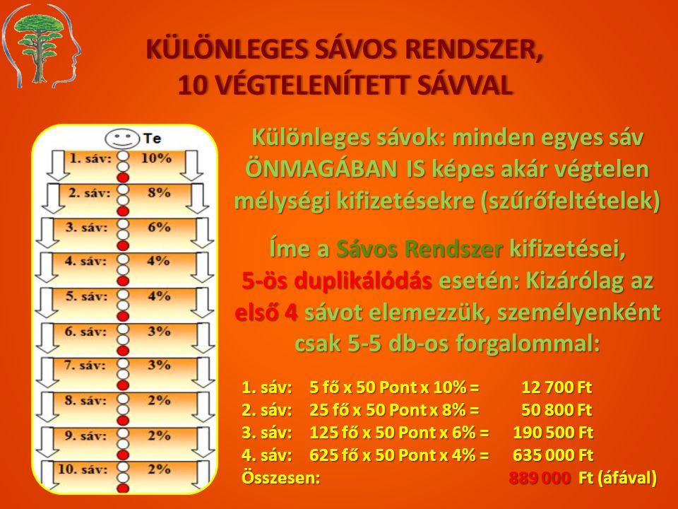 KÜLÖNLEGES SÁVOS RENDSZER, 10 VÉGTELENÍTETT SÁVVAL Íme a Sávos Rendszer kifizetései, 5-ös duplikálódás esetén: Kizárólag az első 4 sávot elemezzük, sz