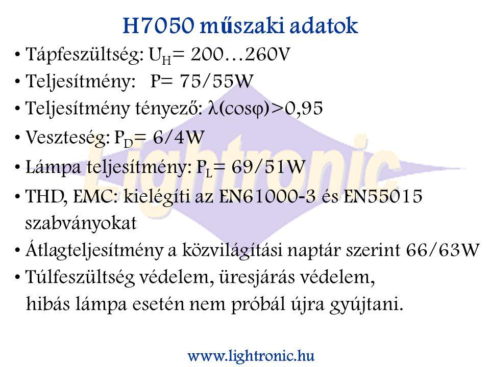 H7050 m ű szaki adatok Tápfeszültség: U H = 200…260V Teljesítmény: P= 75/55W Teljesítmény tényez ő : λ (cos φ )>0,95 Veszteség: P D = 6/4W Lámpa teljesítmény: P L = 69/51W THD, EMC: kielégíti az EN61000 - 3 és EN55015 szabványokat Átlagteljesítmény a közvilágítási naptár szerint 66/63W Túlfeszültség védelem, üresjárás védelem, hibás lámpa esetén nem próbál újra gyújtani.