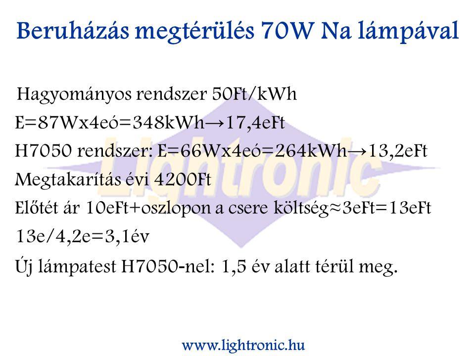 Beruházás megtérülés 70W Na lámpával Hagyományos rendszer 50Ft/kWh E=87Wx4eó=348kWh → 17,4eFt H7050 rendszer: E=66Wx4eó=264kWh → 13,2eFt Megtakarítás évi 4200Ft El ő tét ár 10eFt+oszlopon a csere költség≈3eFt=13eFt 13e/4,2e=3,1év Új lámpatest H7050 - nel: 1,5 év alatt térül meg.