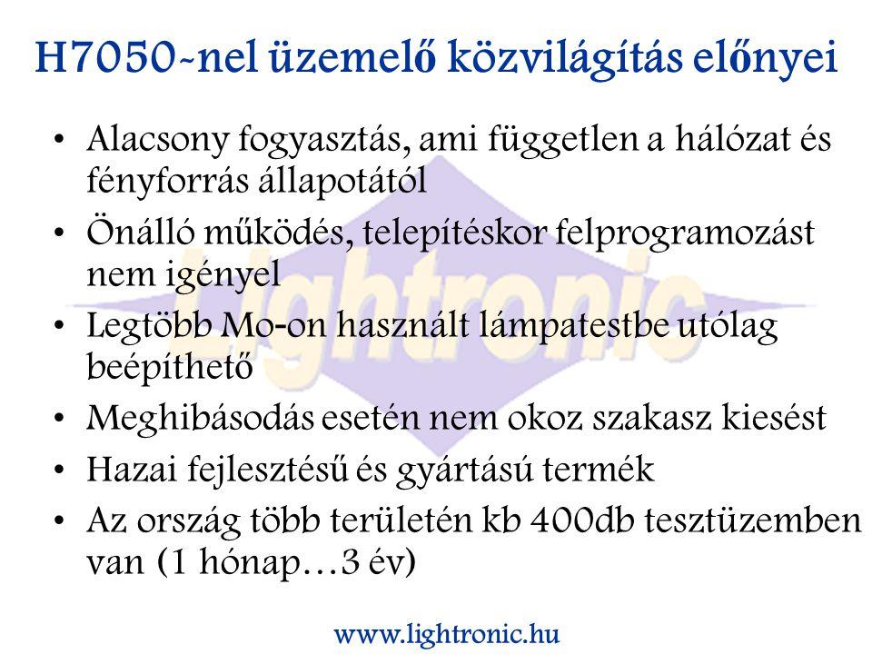 H7050-nel üzemel ő közvilágítás el ő nyei Alacsony fogyasztás, ami független a hálózat és fényforrás állapotától Önálló m ű ködés, telepítéskor felprogramozást nem igényel Legtöbb Mo - on használt lámpatestbe utólag beépíthet ő Meghibásodás esetén nem okoz szakasz kiesést Hazai fejlesztés ű és gyártású termék Az ország több területén kb 400db tesztüzemben van (1 hónap…3 év) www.lightronic.hu