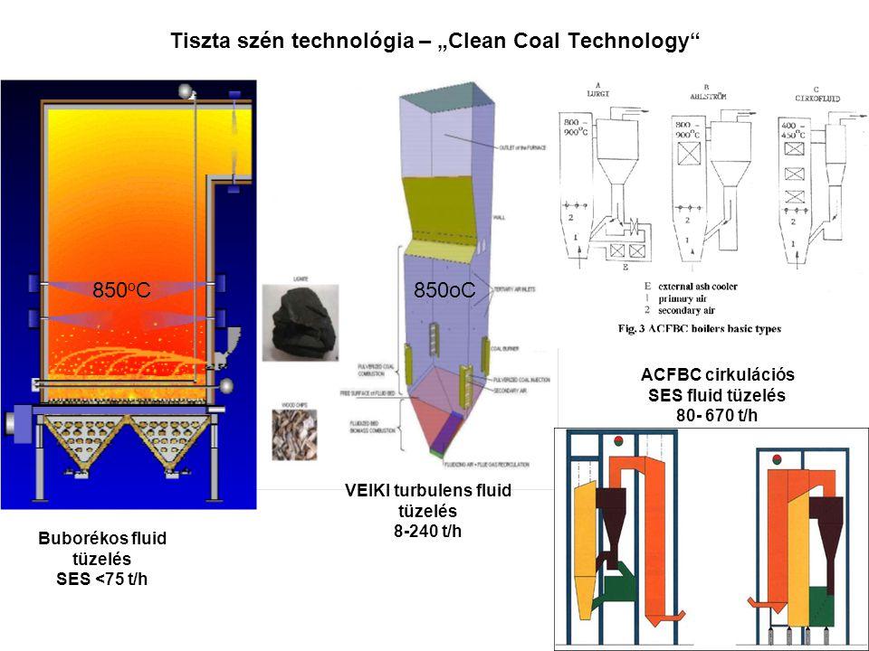 """Tiszta szén technológia – """"Clean Coal Technology VEIKI turbulens fluid tüzelés 8-240 t/h Buborékos fluid tüzelés SES <75 t/h ACFBC cirkulációs SES fluid tüzelés 80- 670 t/h 850 o C"""