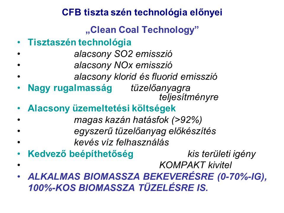 """CFB tiszta szén technológia előnyei """"Clean Coal Technology Tisztaszén technológia alacsony SO2 emisszió alacsony NOx emisszió alacsony klorid és fluorid emisszió Nagy rugalmasság tüzelőanyagra teljesítményre Alacsony üzemeltetési költségek magas kazán hatásfok (>92%) egyszerű tüzelőanyag előkészítés kevés víz felhasználás Kedvező beépíthetőség kis területi igény KOMPAKT kivitel ALKALMAS BIOMASSZA BEKEVERÉSRE (0-70%-IG), 100%-KOS BIOMASSZA TÜZELÉSRE IS."""