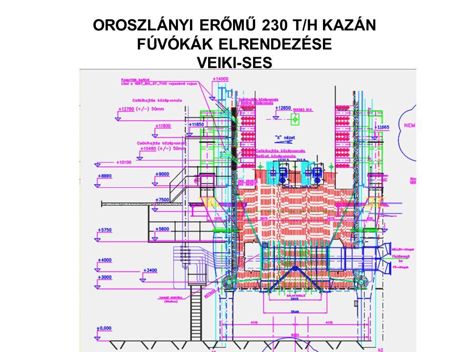 OROSZLÁNYI ERŐMŰ 230 T/H KAZÁN FÚVÓKÁK ELRENDEZÉSE VEIKI-SES