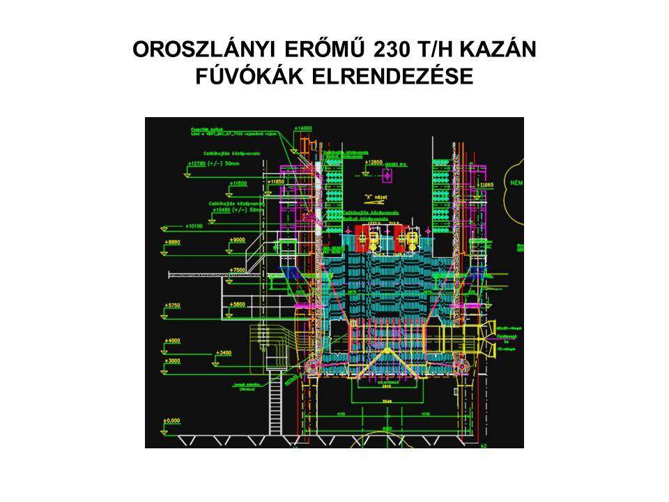 OROSZLÁNYI ERŐMŰ 230 T/H KAZÁN FÚVÓKÁK ELRENDEZÉSE