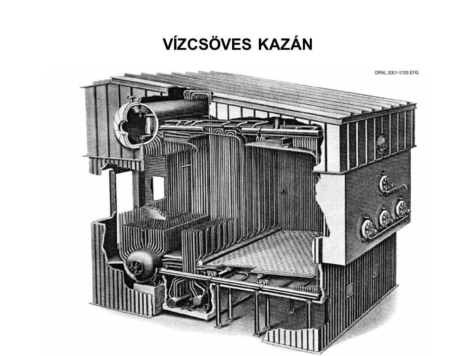 VÍZCSÖVES KAZÁN