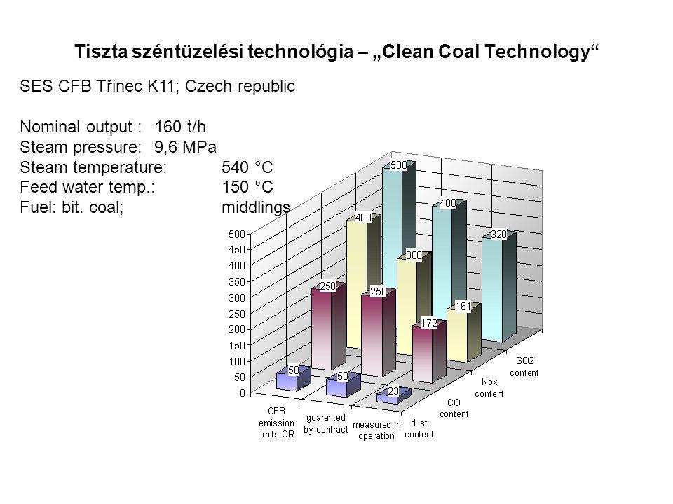 "Tiszta széntüzelési technológia – ""Clean Coal Technology SES CFB Třinec K11; Czech republic Nominal output :160 t/h Steam pressure:9,6 MPa Steam temperature:540 °C Feed water temp.:150 °C Fuel: bit."