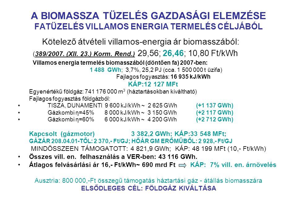 A BIOMASSZA TÜZELÉS GAZDASÁGI ELEMZÉSE FATÜZELÉS VILLAMOS ENERGIA TERMELÉS CÉLJÁBÓL Kötelező átvételi villamos-energia ár biomasszából: (389/2007.